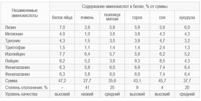 Таблица_01_2_Химический-состав